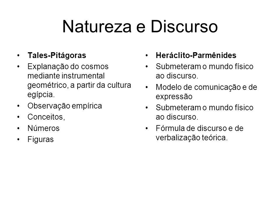 Natureza e Discurso Tales-Pitágoras