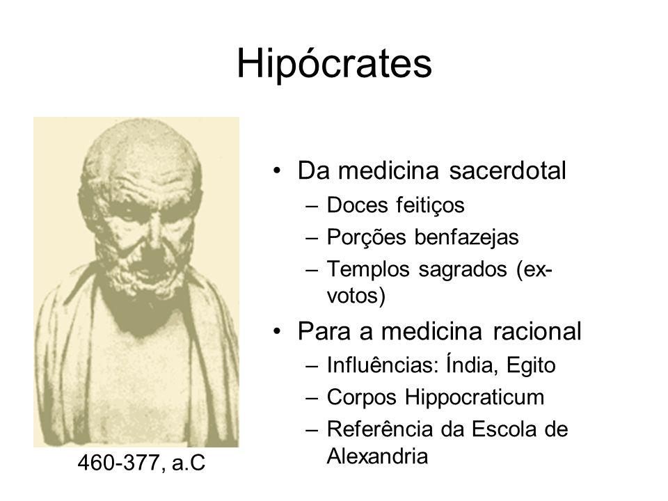 Hipócrates Da medicina sacerdotal Para a medicina racional