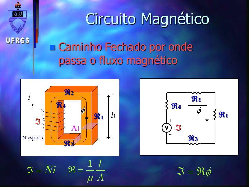 Circuito Magnético Caminho Fechado por onde passa o fluxo magnético 2