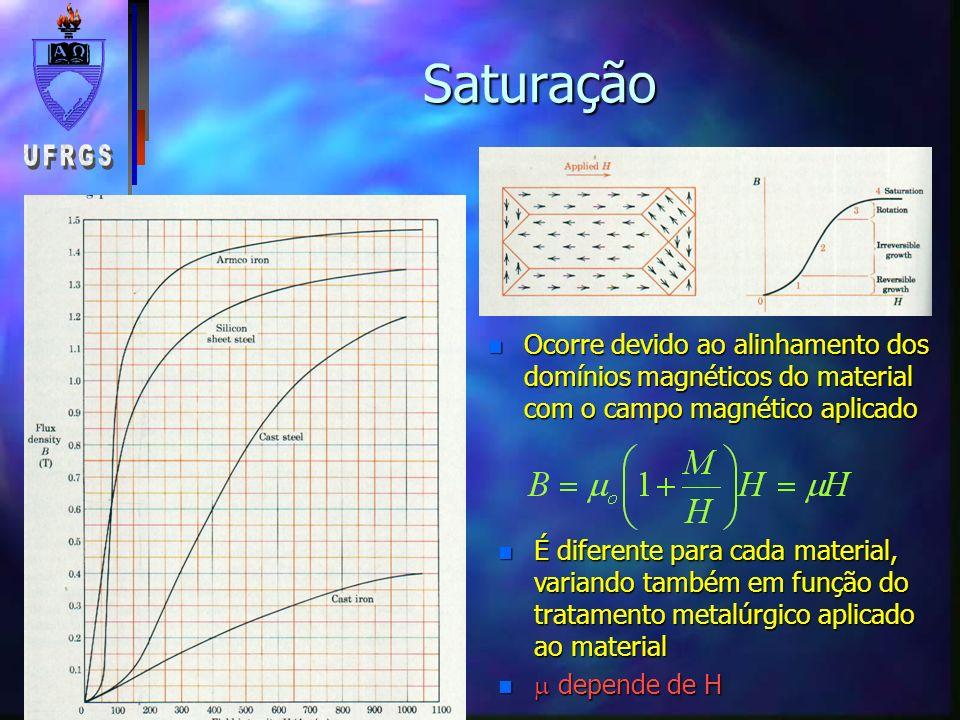 Saturação Ocorre devido ao alinhamento dos domínios magnéticos do material com o campo magnético aplicado.
