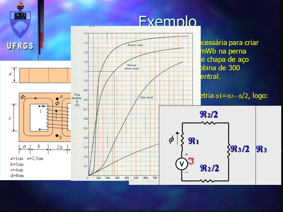 Exemplo 3 2 1  2 1  3 /2 2/2 2 /2   1