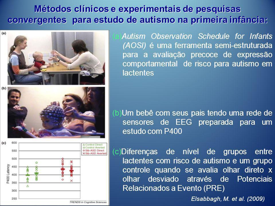 Métodos clínicos e experimentais de pesquisas convergentes para estudo de autismo na primeira infância: