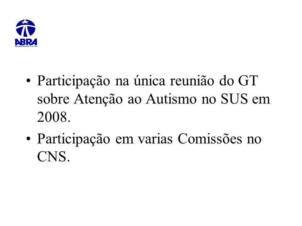Participação na única reunião do GT sobre Atenção ao Autismo no SUS em 2008.