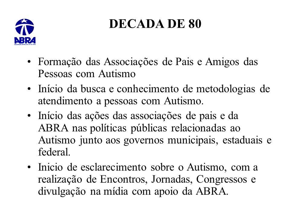 DECADA DE 80 Formação das Associações de Pais e Amigos das Pessoas com Autismo.