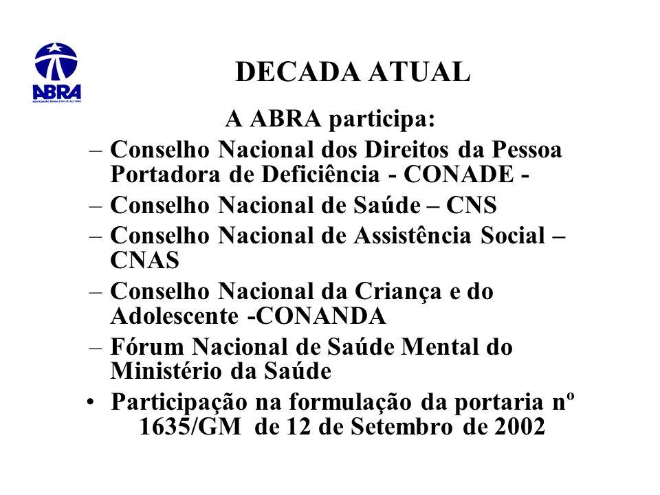DECADA ATUAL A ABRA participa: