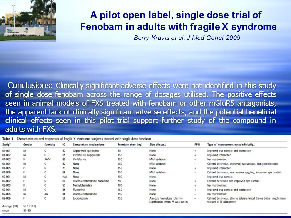 A pilot open label, single dose trial of