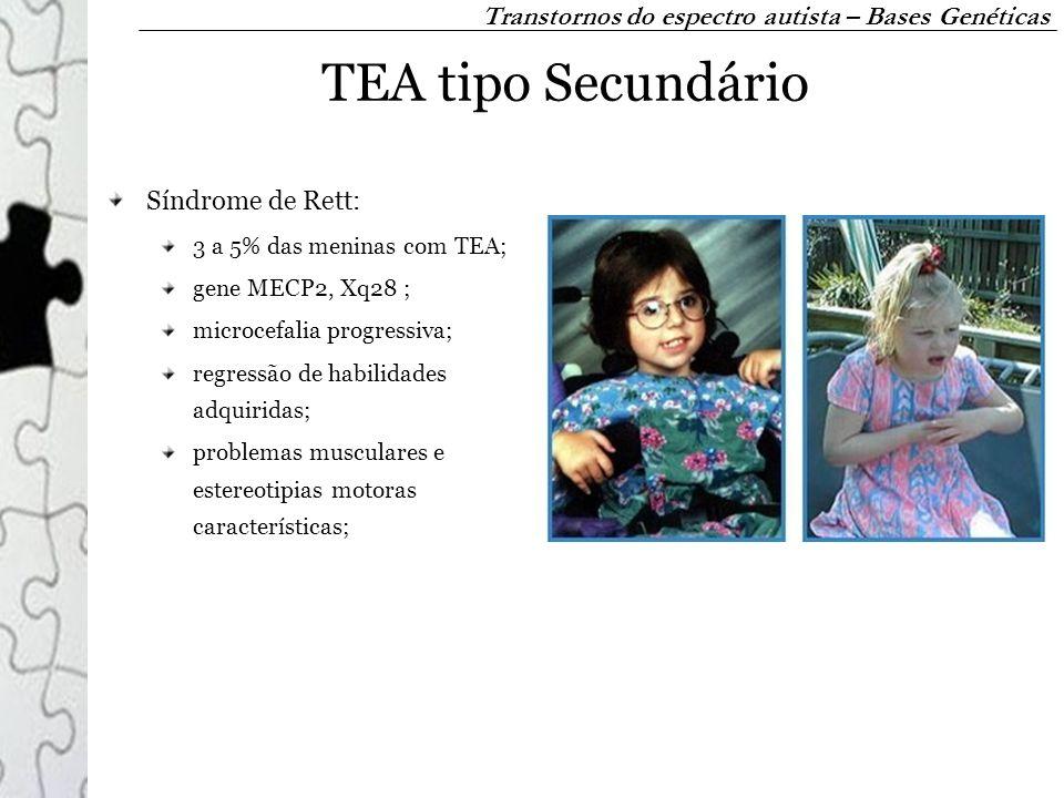 TEA tipo Secundário Transtornos do espectro autista – Bases Genéticas