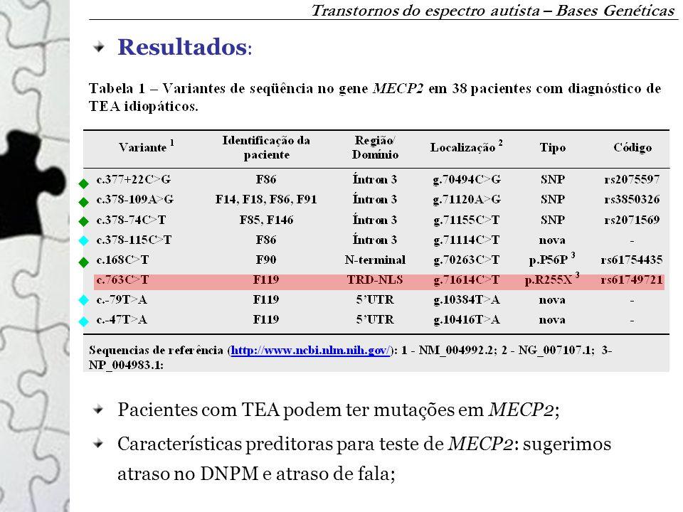Resultados: Pacientes com TEA podem ter mutações em MECP2;