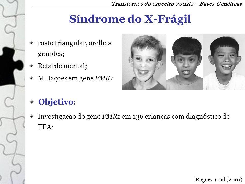 Síndrome do X-Frágil Objetivo: rosto triangular, orelhas grandes;
