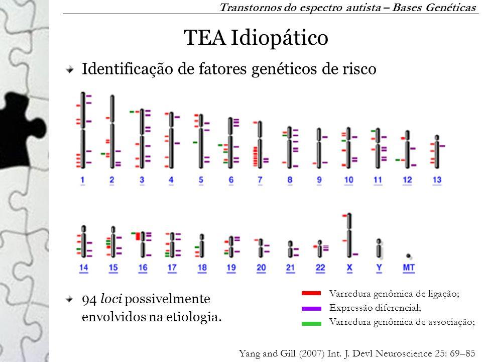 TEA Idiopático Identificação de fatores genéticos de risco