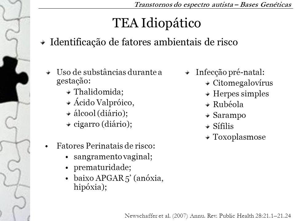 TEA Idiopático Identificação de fatores ambientais de risco