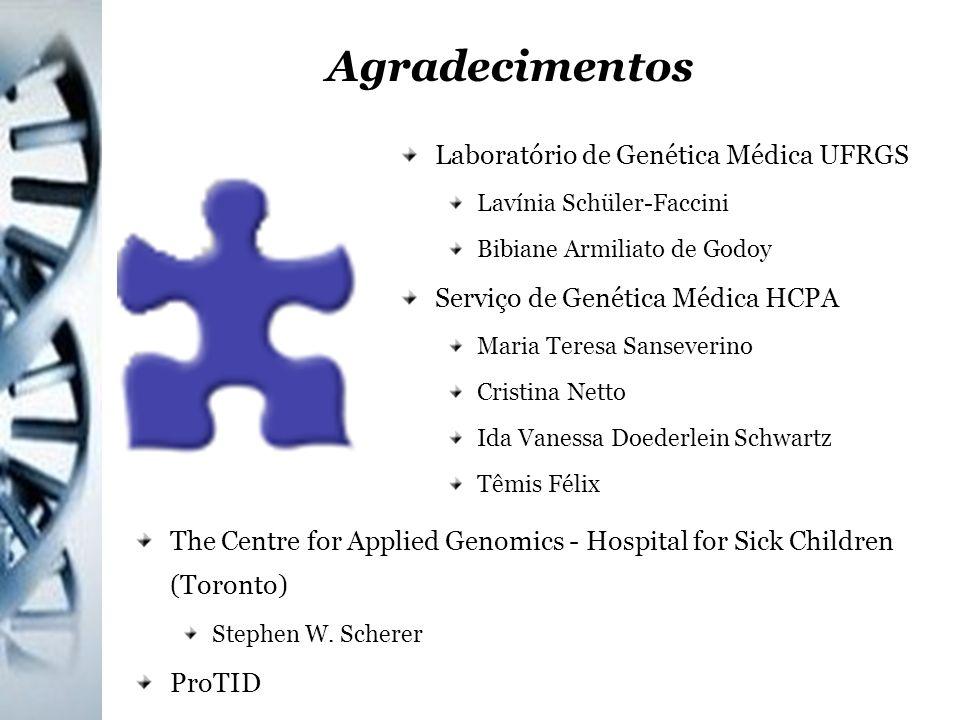 Agradecimentos Laboratório de Genética Médica UFRGS