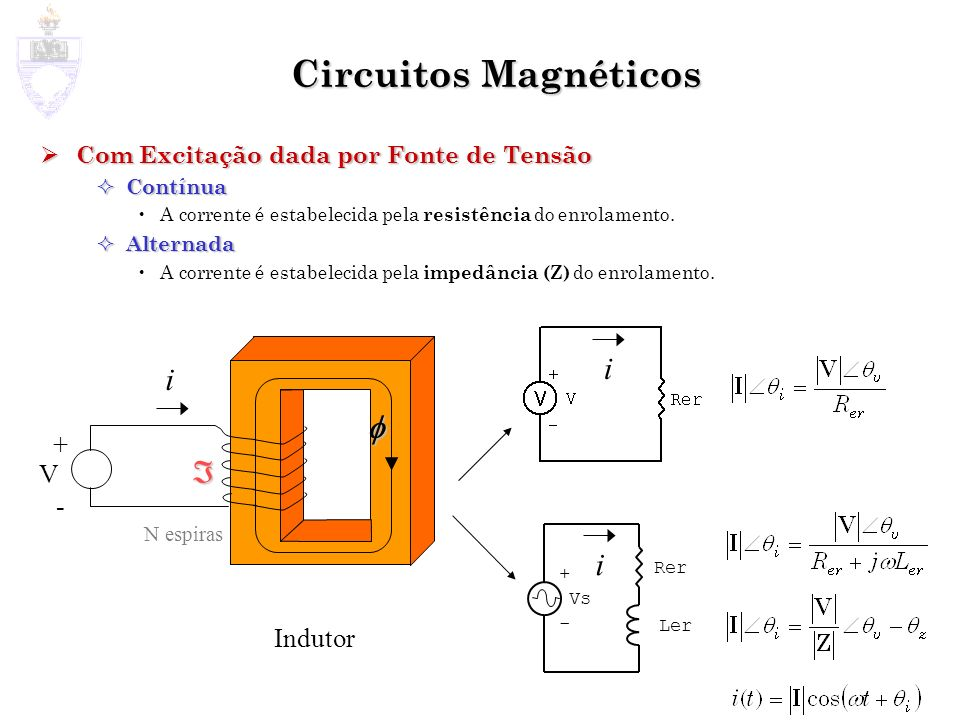 Circuitos Magnéticos i i   i + V - Indutor