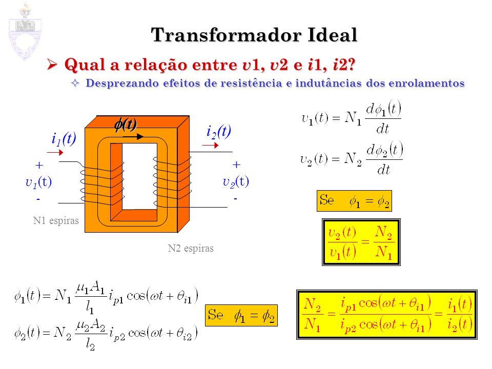 Transformador Ideal Qual a relação entre v1, v2 e i1, i2 (t) i2(t)
