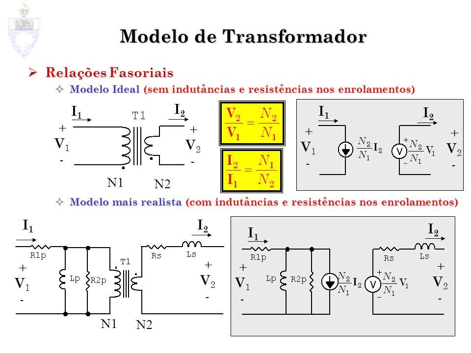 Modelo de Transformador