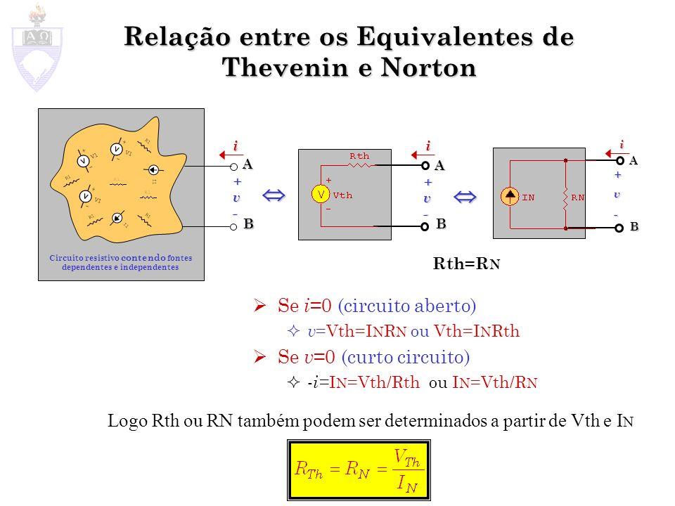 Relação entre os Equivalentes de Thevenin e Norton