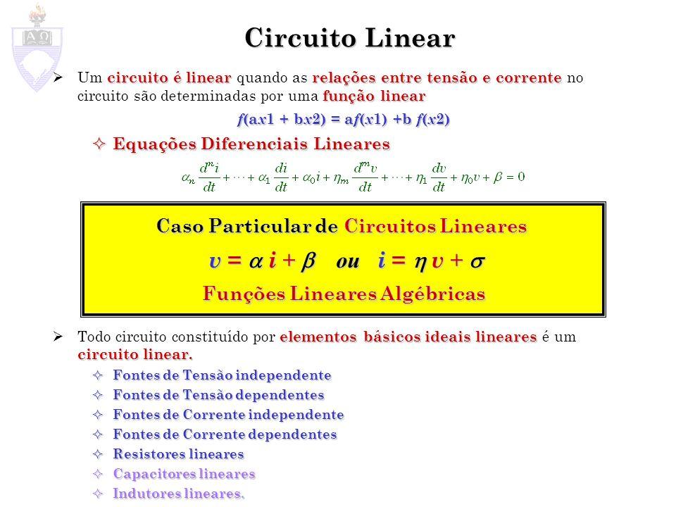f(ax1 + bx2) = af(x1) +b f(x2)
