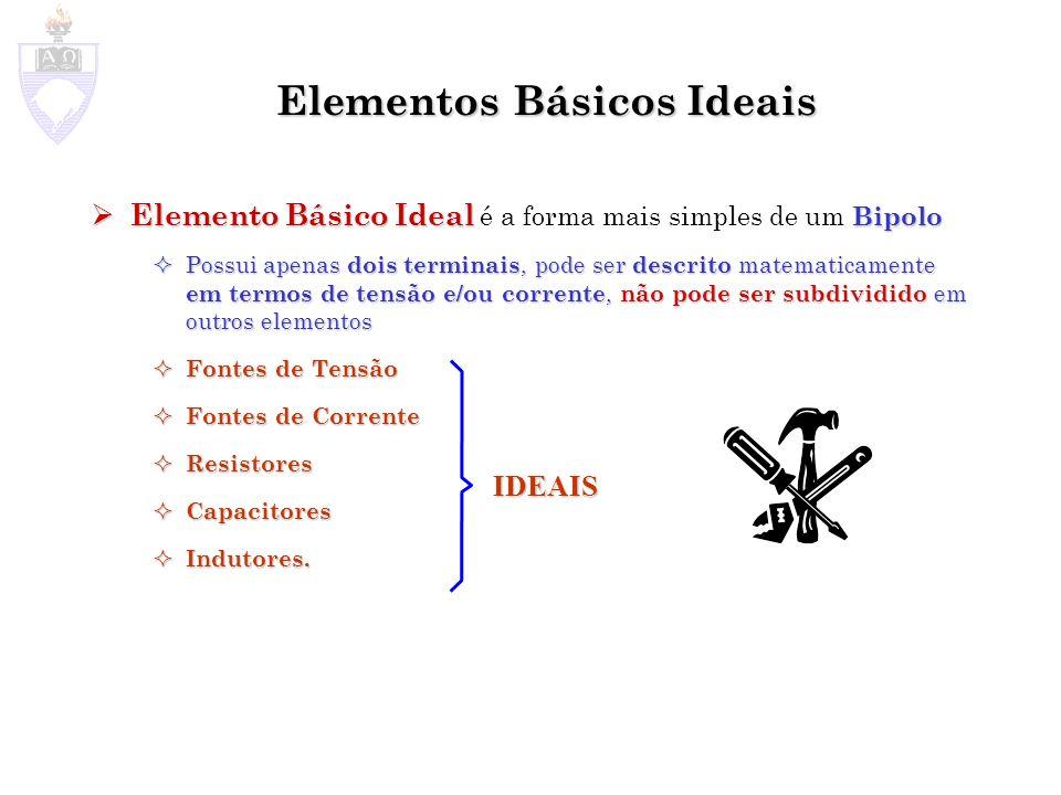 Elementos Básicos Ideais