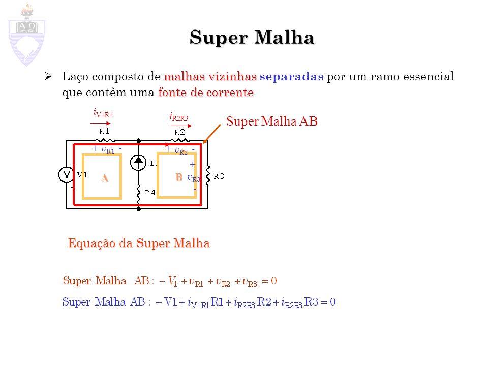 Super Malha Super Malha AB