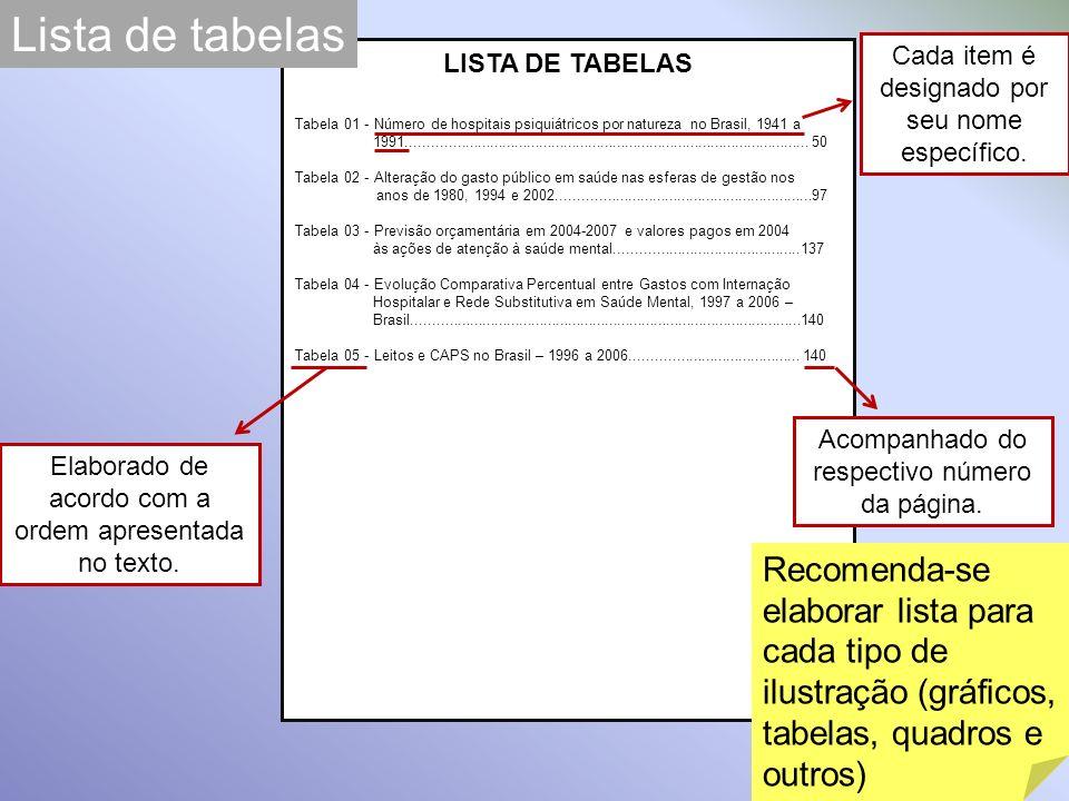 Lista de tabelas Cada item é designado por seu nome específico. LISTA DE TABELAS.