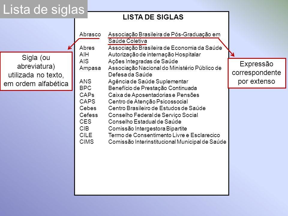 Lista de siglas LISTA DE SIGLAS