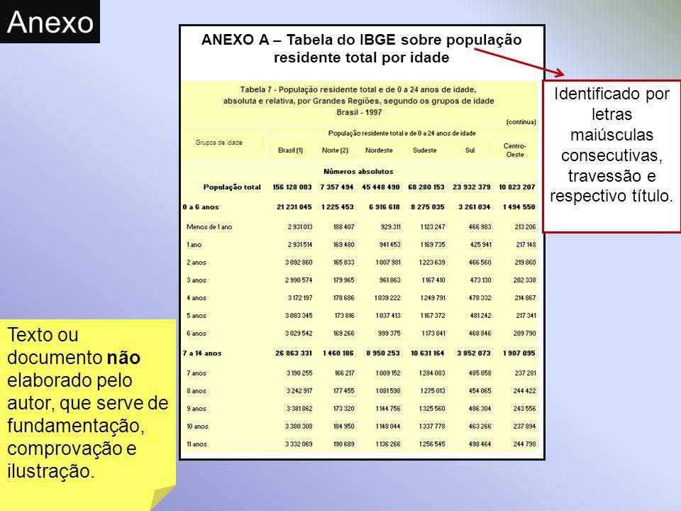 ANEXO A – Tabela do IBGE sobre população residente total por idade