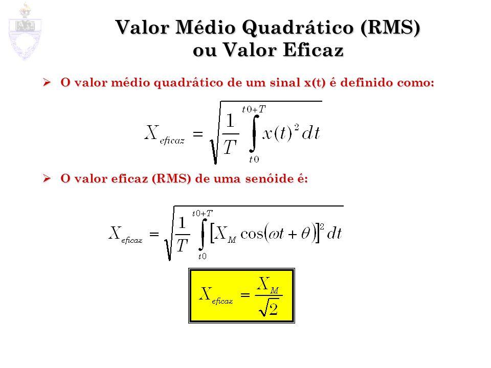 Valor Médio Quadrático (RMS) ou Valor Eficaz