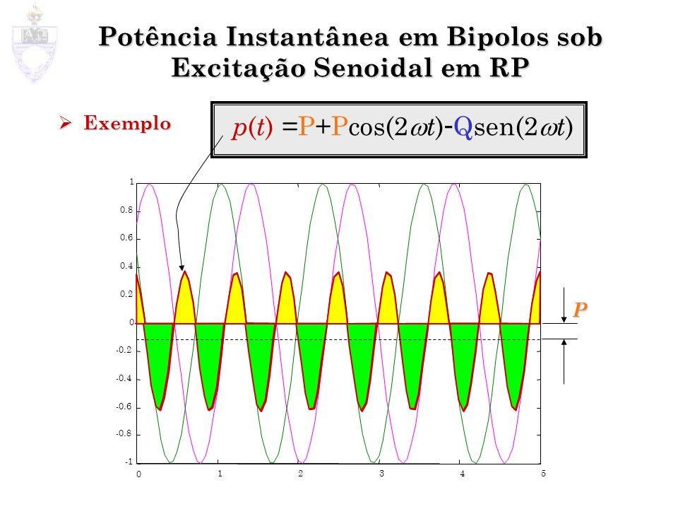 Potência Instantânea em Bipolos sob Excitação Senoidal em RP