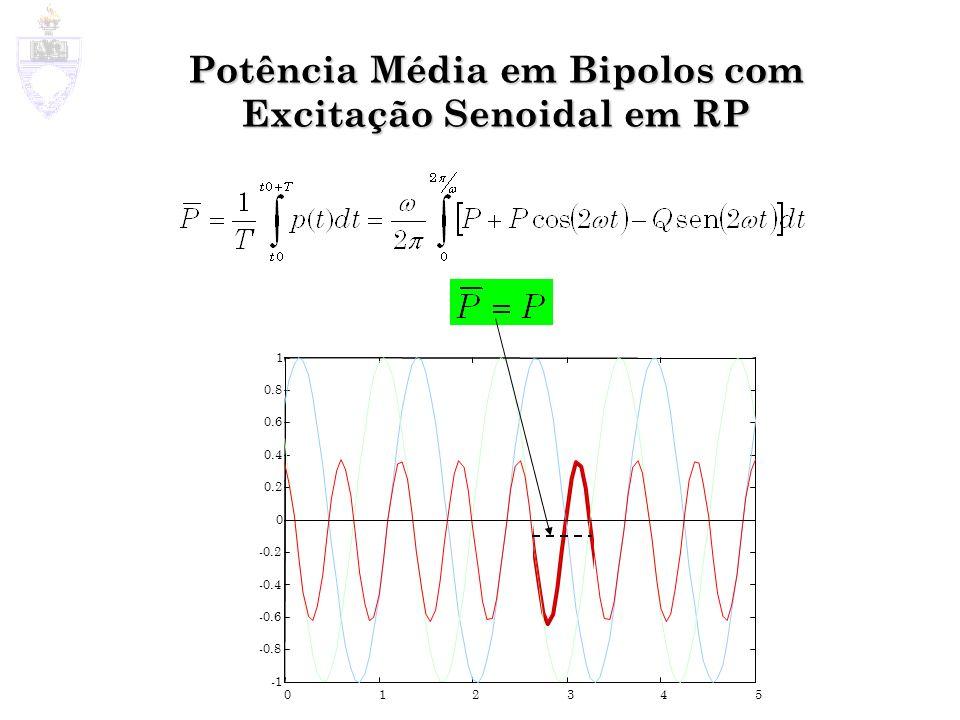 Potência Média em Bipolos com Excitação Senoidal em RP