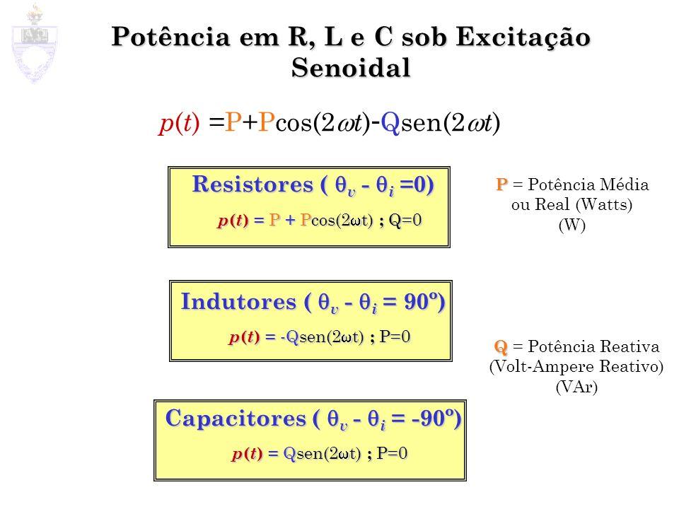 Potência em R, L e C sob Excitação Senoidal