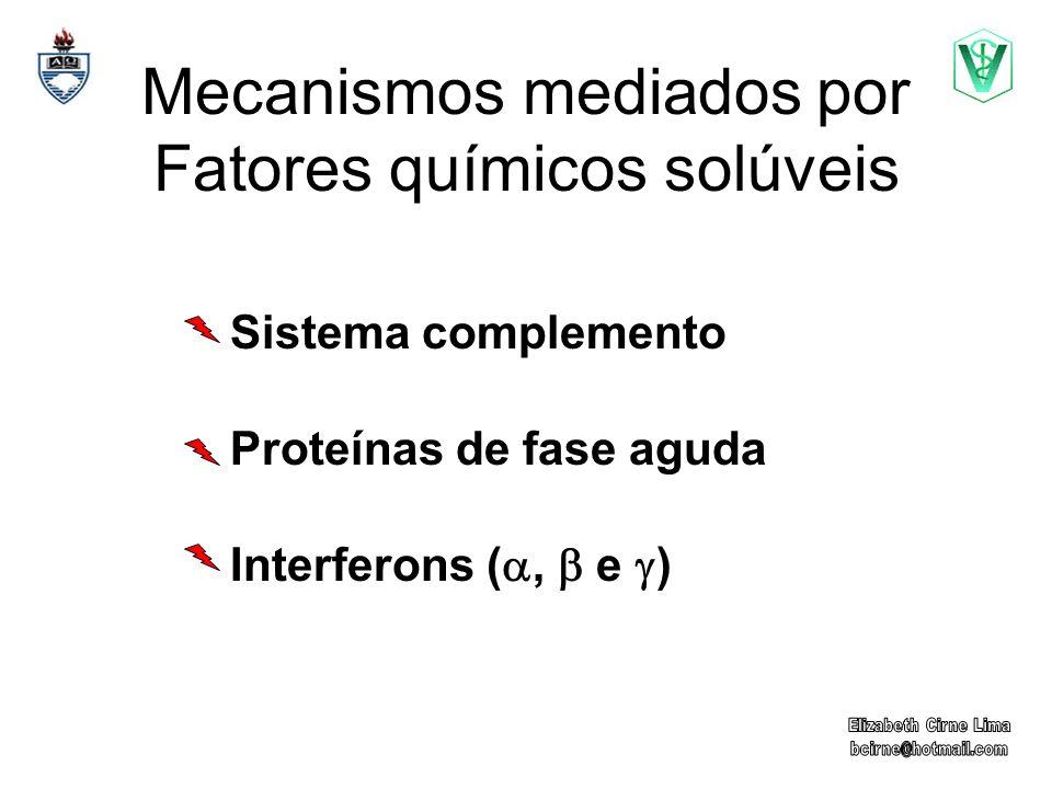 Mecanismos mediados por Fatores químicos solúveis