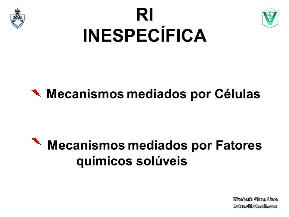 Mecanismos mediados por Células