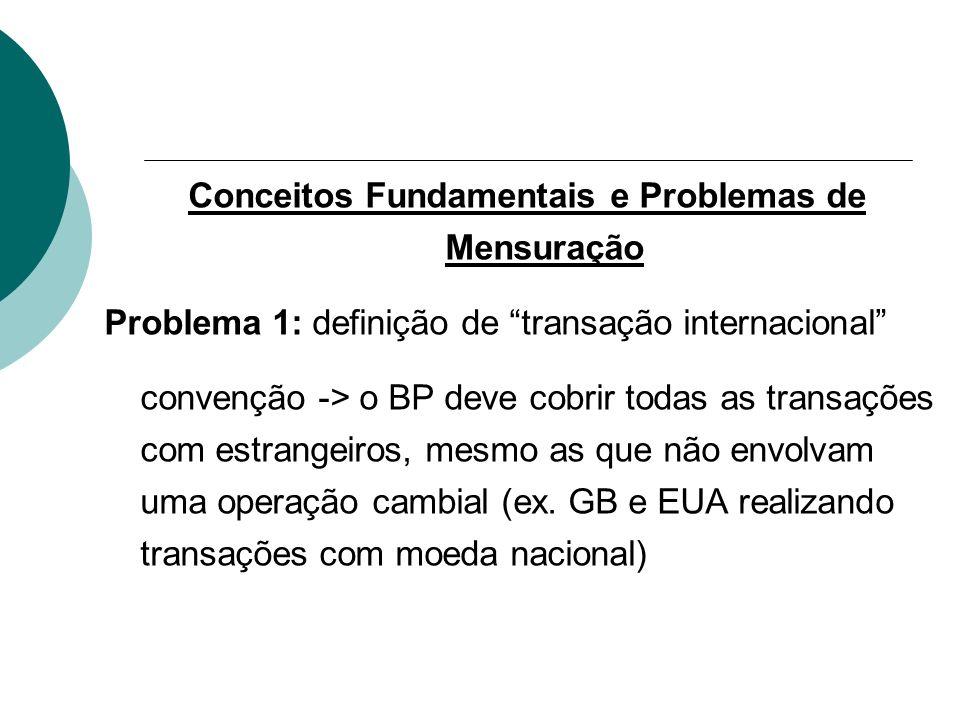 Conceitos Fundamentais e Problemas de Mensuração