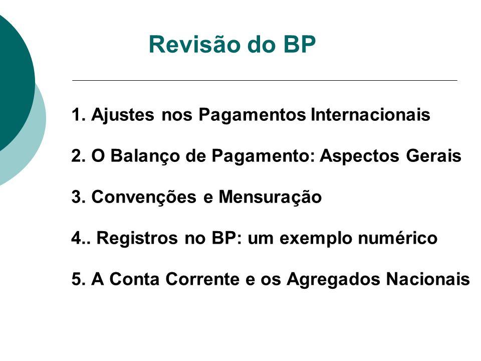 Revisão do BP 1. Ajustes nos Pagamentos Internacionais