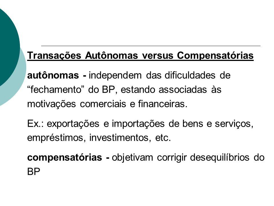 Transações Autônomas versus Compensatórias