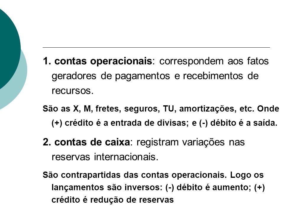 2. contas de caixa: registram variações nas reservas internacionais.