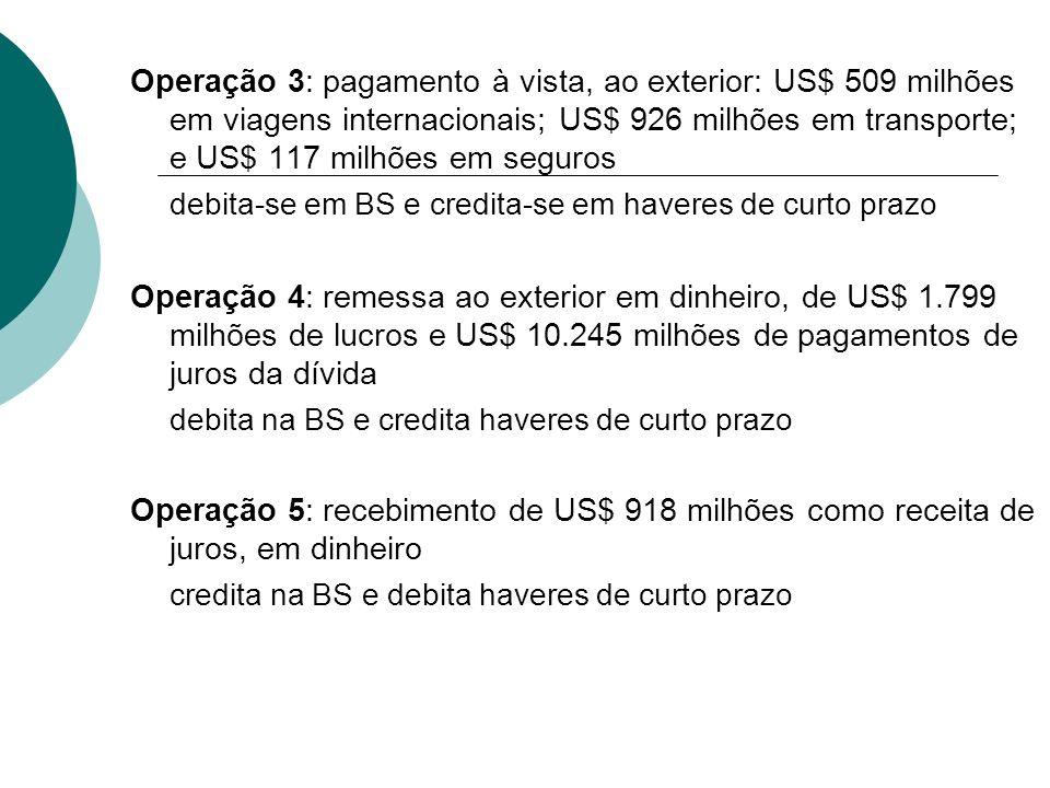Operação 3: pagamento à vista, ao exterior: US$ 509 milhões em viagens internacionais; US$ 926 milhões em transporte; e US$ 117 milhões em seguros