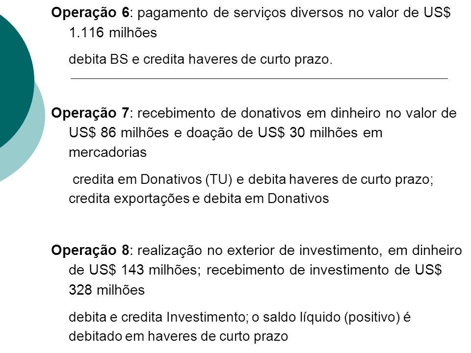 Operação 6: pagamento de serviços diversos no valor de US$ 1