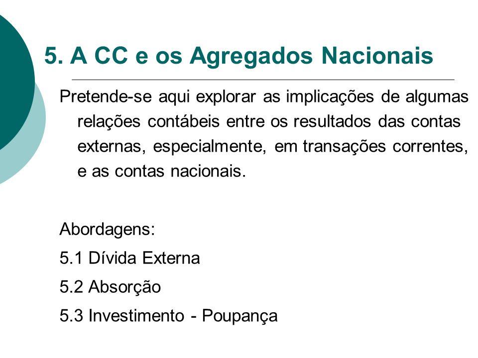 5. A CC e os Agregados Nacionais