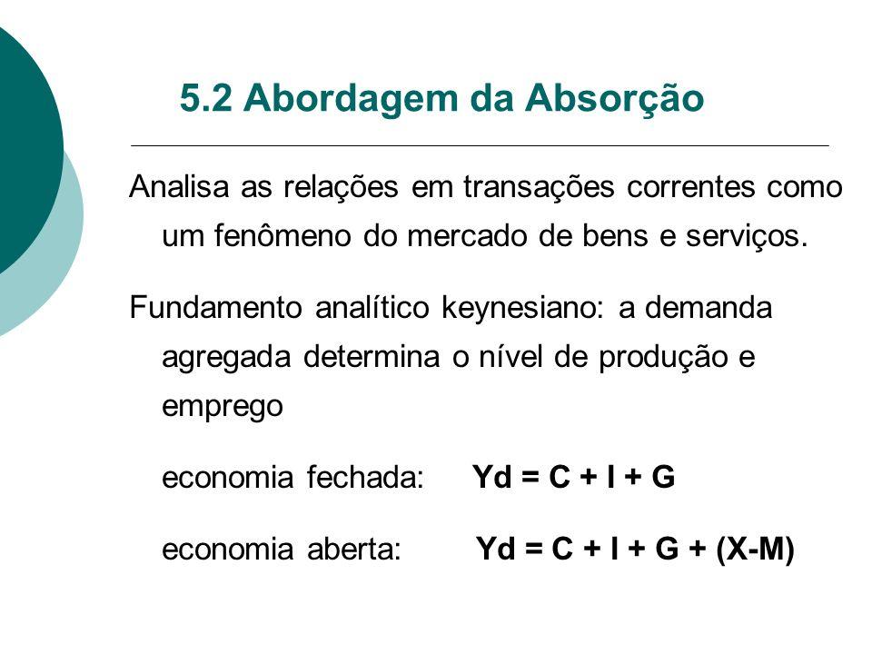 5.2 Abordagem da Absorção Analisa as relações em transações correntes como um fenômeno do mercado de bens e serviços.