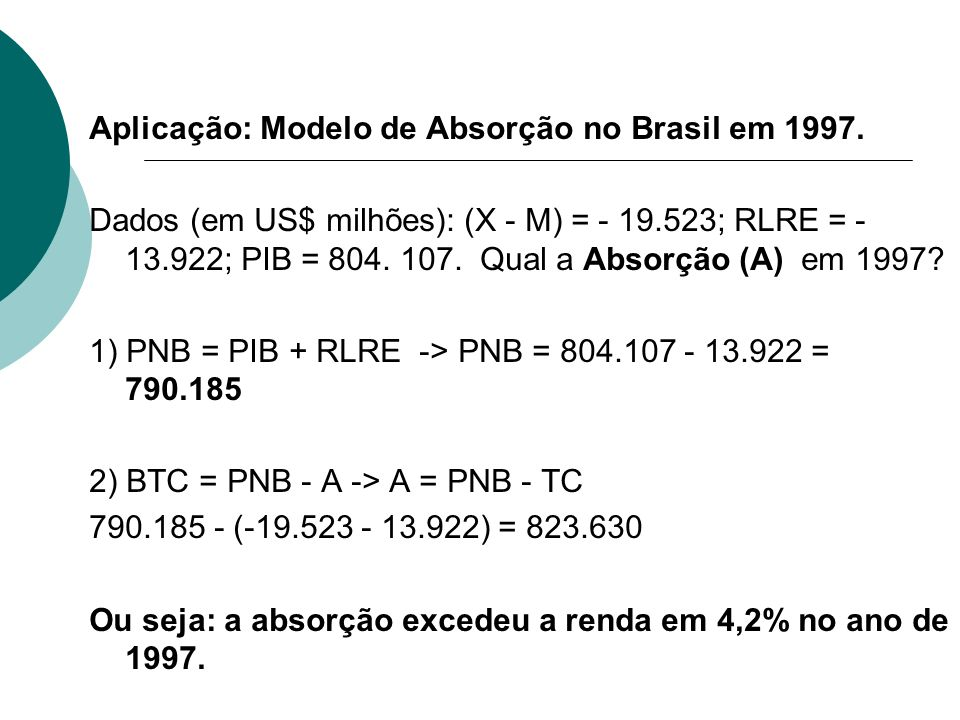 Aplicação: Modelo de Absorção no Brasil em 1997.