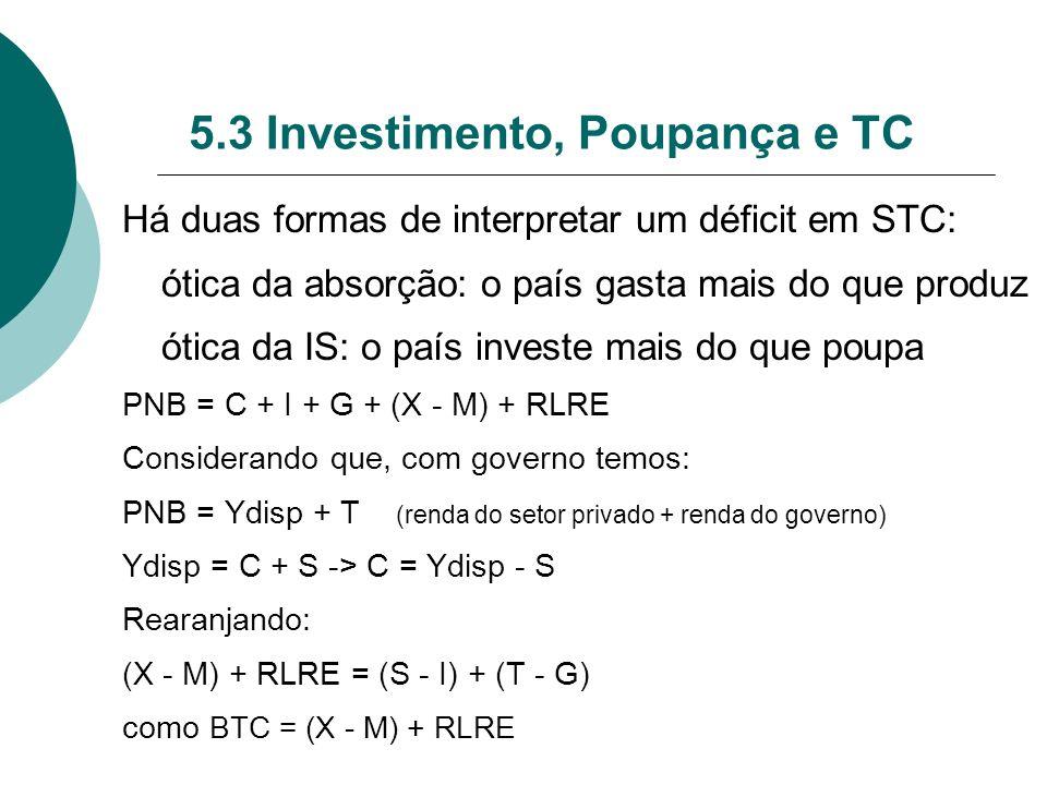 5.3 Investimento, Poupança e TC