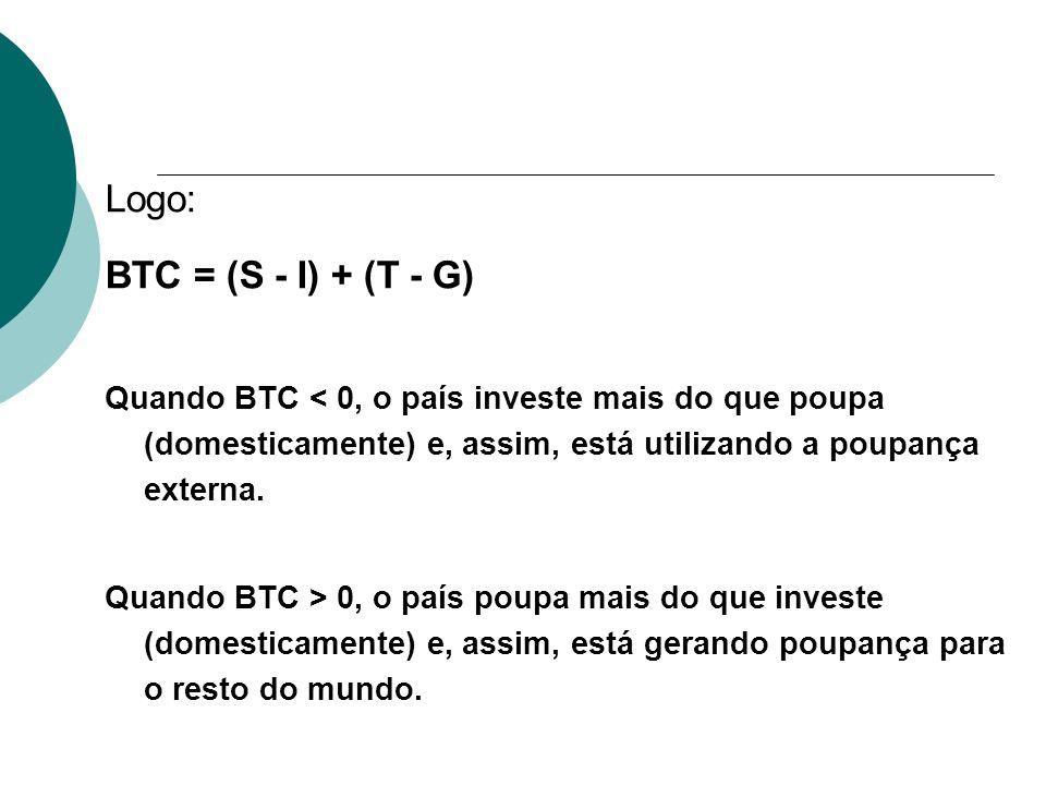 Logo: BTC = (S - I) + (T - G)