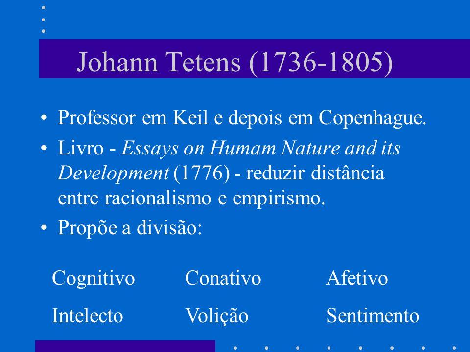 Johann Tetens (1736-1805) Professor em Keil e depois em Copenhague.