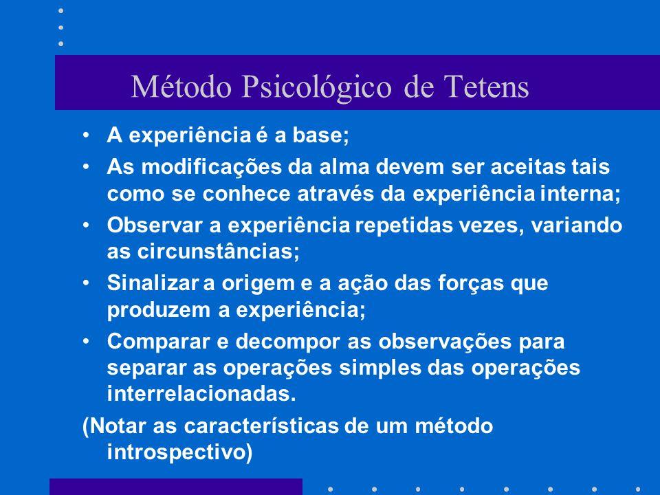 Método Psicológico de Tetens