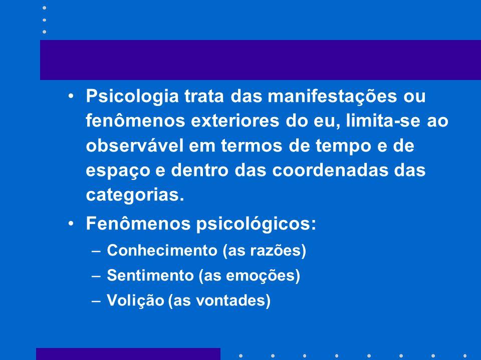 Fenômenos psicológicos:
