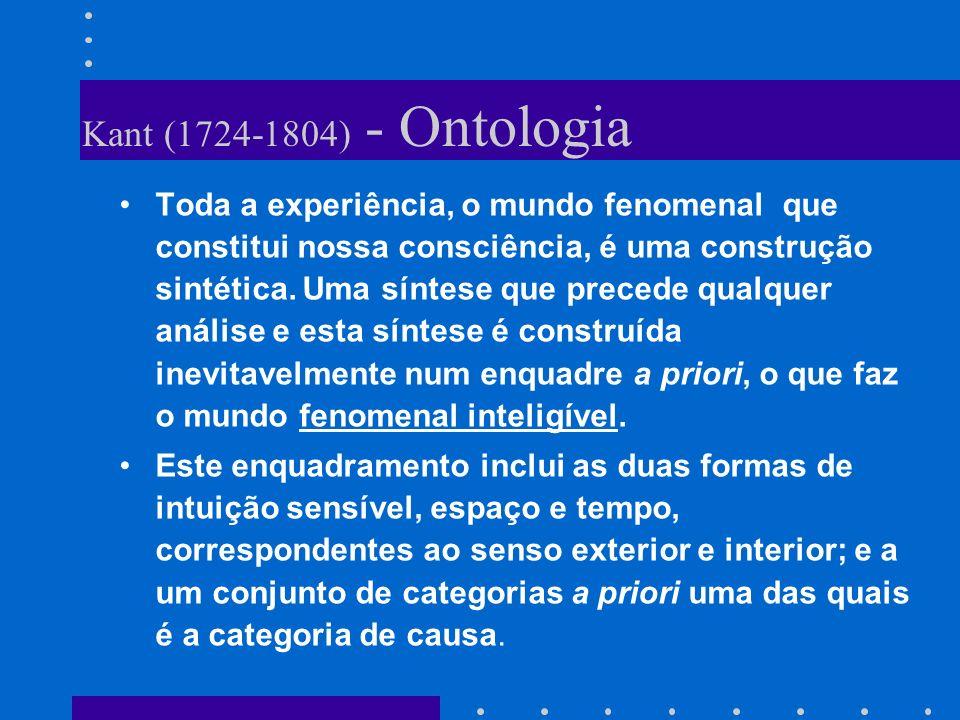 Kant (1724-1804) - Ontologia
