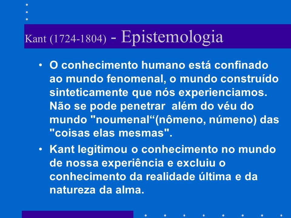 Kant (1724-1804) - Epistemologia