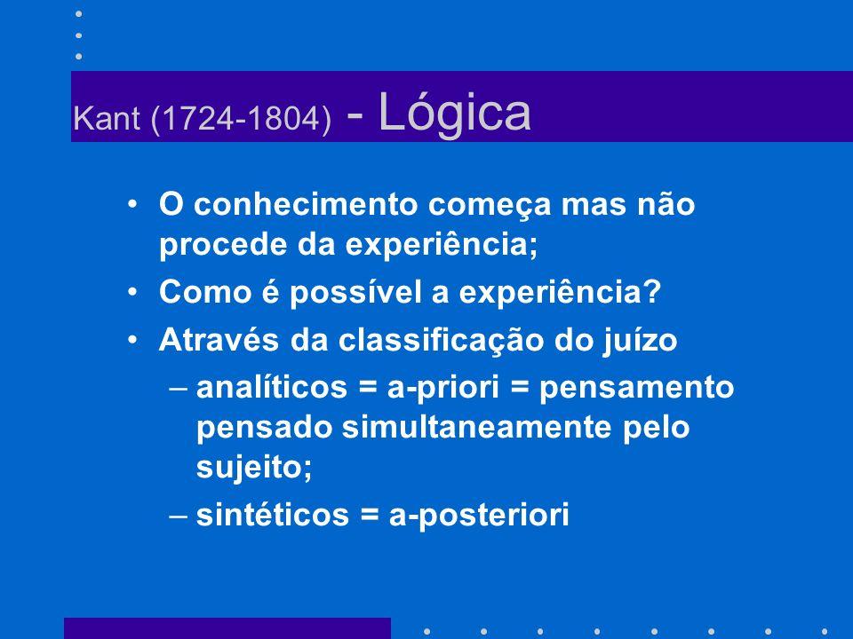 Kant (1724-1804) - Lógica O conhecimento começa mas não procede da experiência; Como é possível a experiência