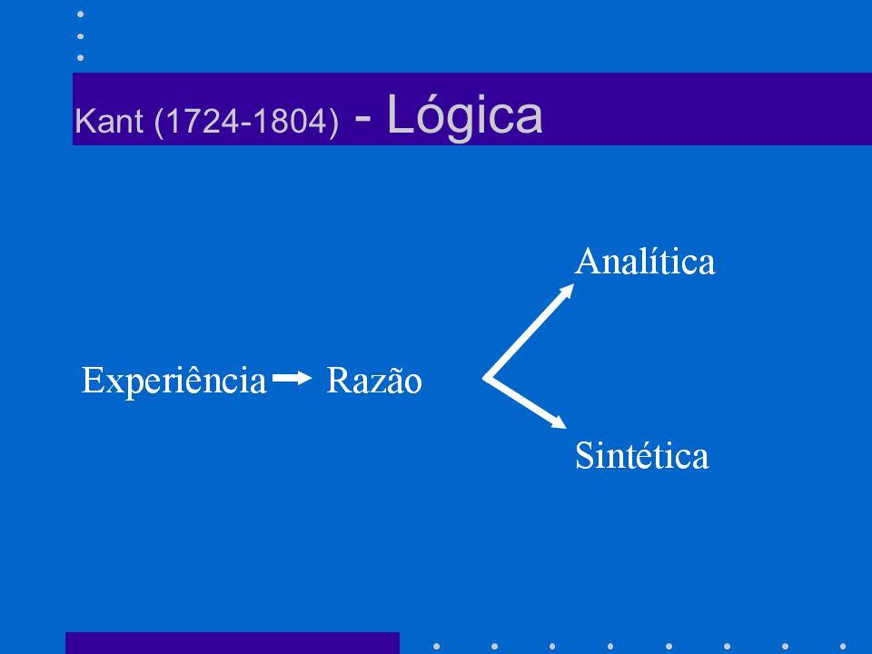 Kant (1724-1804) - Lógica